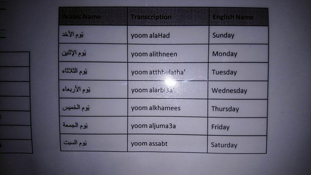 Wochentage auf Arabisch